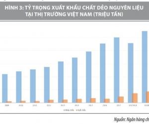 xu_huong_phat_trien_nganh_nhua